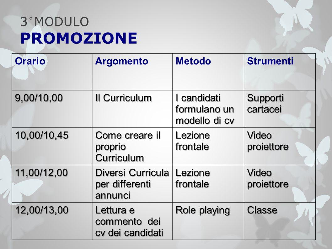 3°MODULO PROMOZIONE OrarioArgomentoMetodoStrumenti 9,00/10,00 Il Curriculum I candidati formulano un modello di cv Supporti cartacei 10,00/10,45 Come