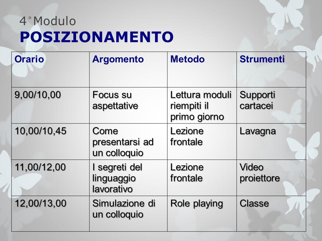4°Modulo POSIZIONAMENTO OrarioArgomentoMetodoStrumenti 9,00/10,00 Focus su aspettative Lettura moduli riempiti il primo giorno Supporti cartacei 10,00