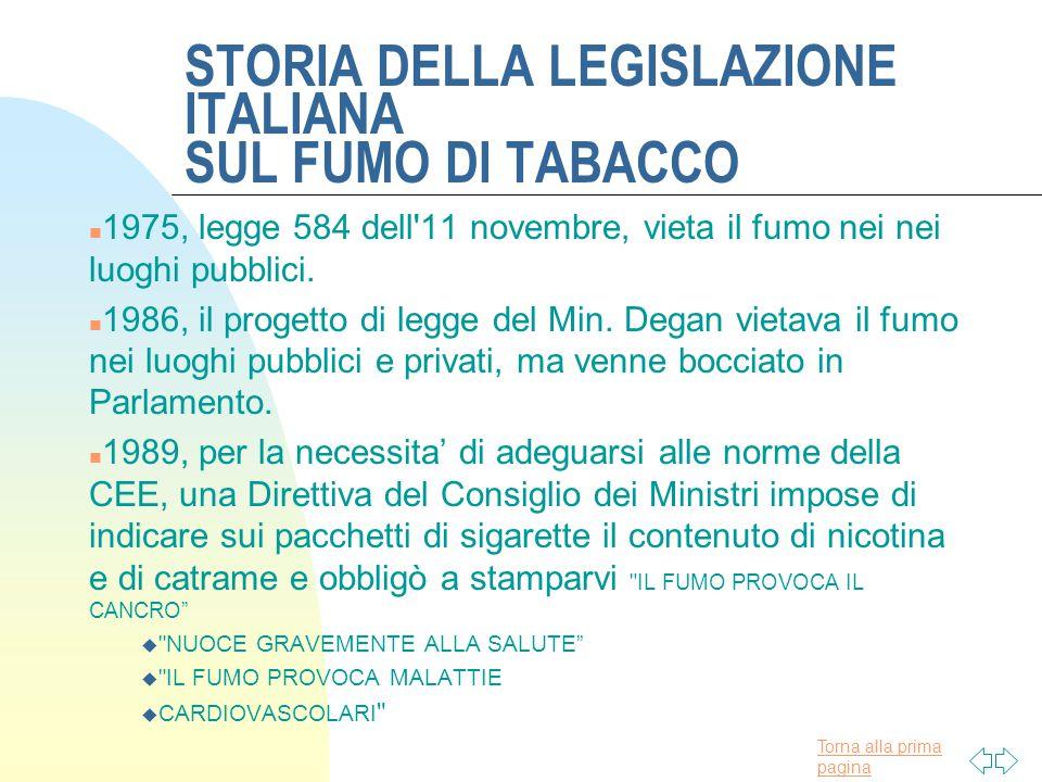 Torna alla prima pagina STORIA DELLA LEGISLAZIONE ITALIANA SUL FUMO DI TABACCO n 1964, venne ripresentato in Parlamento il progetto di legge del Sen.