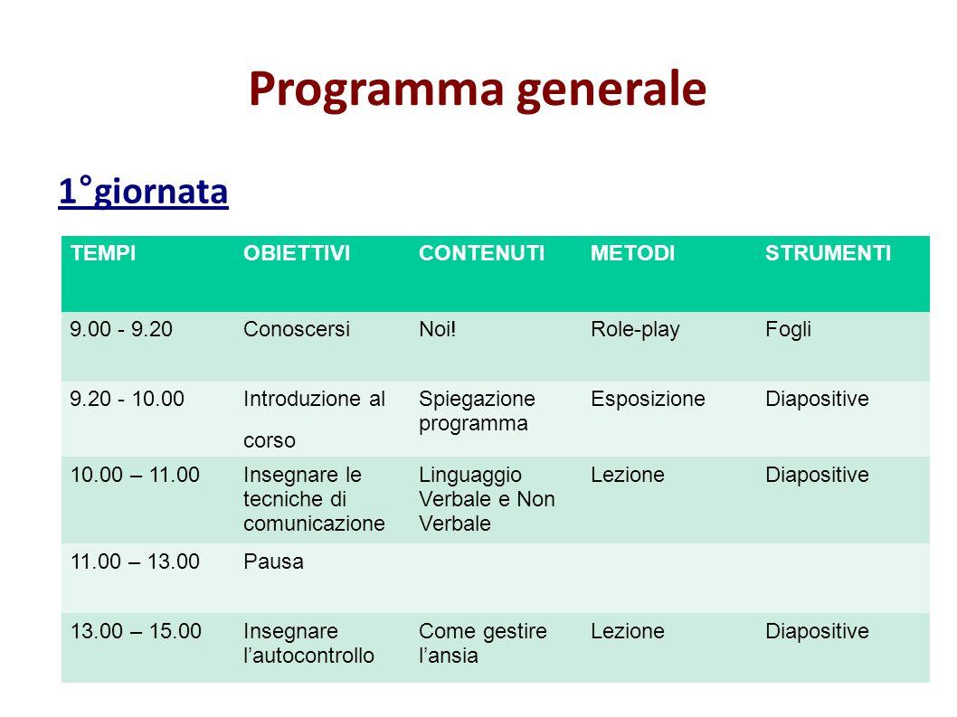 Programma generale 1°giornata TEMPIOBIETTIVICONTENUTIMETODISTRUMENTI 9.00 - 9.20ConoscersiNoi!Role-playFogli 9.20 - 10.00 Introduzione al corso Spiega