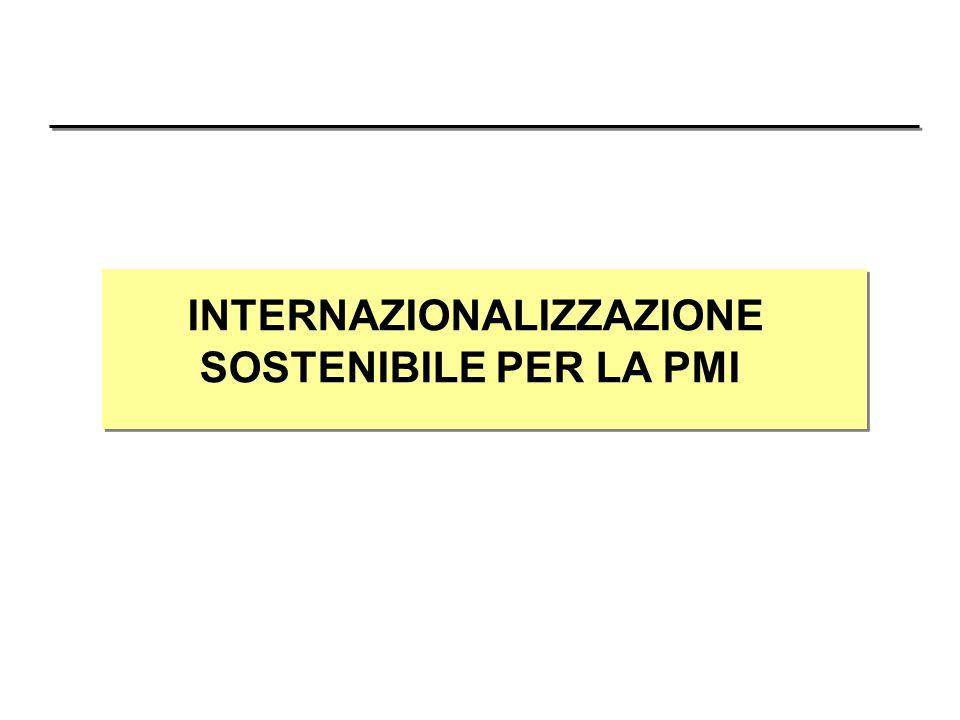 INTERNAZIONALIZZAZIONE SOSTENIBILE PER LA PMI