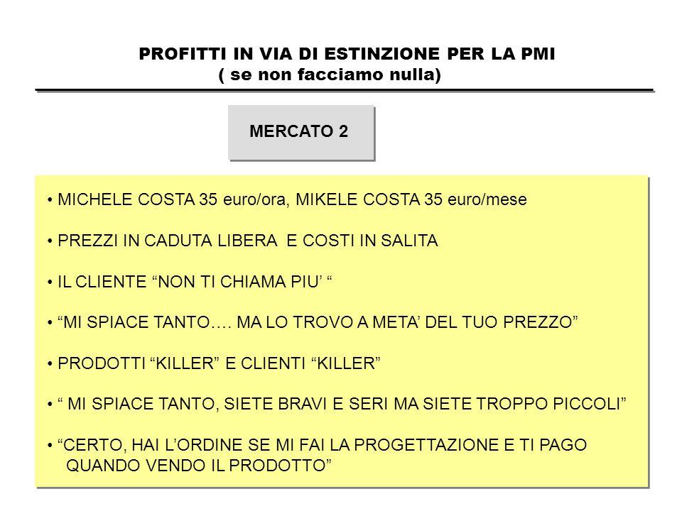 PROFITTI IN VIA DI ESTINZIONE PER LA PMI ( se non facciamo nulla) MERCATO 2 MICHELE COSTA 35 euro/ora, MIKELE COSTA 35 euro/mese PREZZI IN CADUTA LIBE