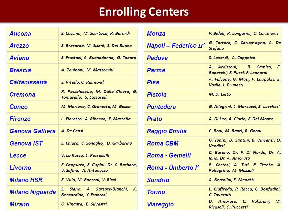 Enrolling Centers Ancona S. Cascinu, M. Scartozzi, R. Berardi Monza P. Bidoli, R. Longarini, D. Cortinovis Arezzo S. Bracarda, M. Sisani, S. Del Buono