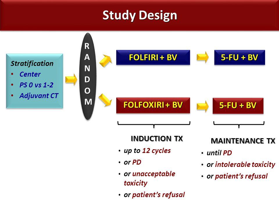 5FU flat continuous infusion 3200 mg/sqm 5FU flat continuous infusion 3200 mg/sqm L-LV 200 mg/sqm L-LV Oxaliplatin 85 mg/sqm Oxaliplatin 2 hours Repeated every 2 weeks CPT-11 165 mg/sqm CPT-11 48 hours Day 1 Day 2 & Day 3 1 hour BV 5 mg/Kg BV 30 min FOLFOXIRI + BEVACIZUMAB: INDUCTION SCHEDULE