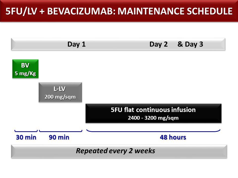 FOLFIRI + BV FOLFOXIRI + BV Maintenance Treatment: Schedules 5-FU/LV + BV BV5 mg/kg 30-min d.1 L-LV200 mg/m 2 2-h d.1 5FU400 mg/m 2 bolus d.1 5FU 2400 mg/m 2 46-h CI d.1 q.