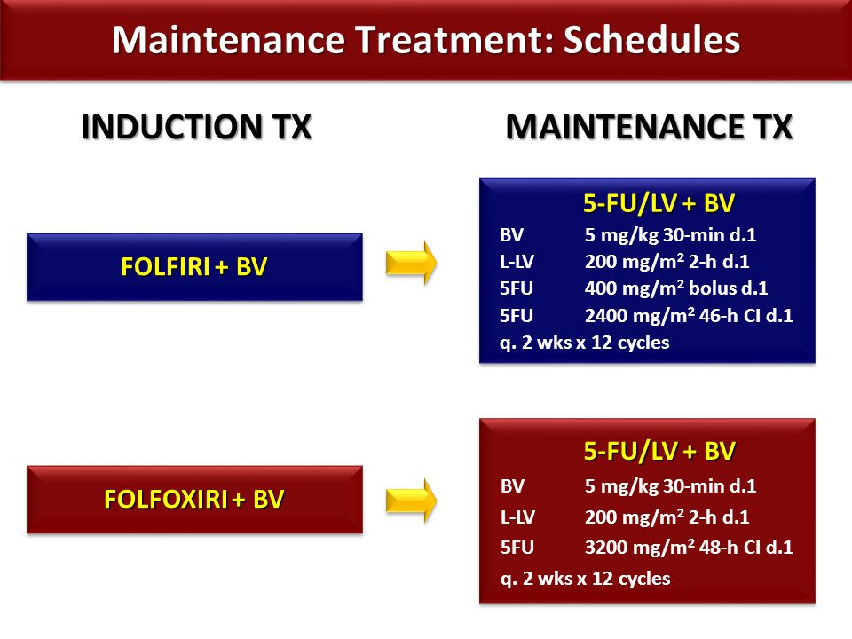 FOLFIRI + BV FOLFOXIRI + BV Maintenance Treatment: Schedules 5-FU/LV + BV BV5 mg/kg 30-min d.1 L-LV200 mg/m 2 2-h d.1 5FU400 mg/m 2 bolus d.1 5FU 2400