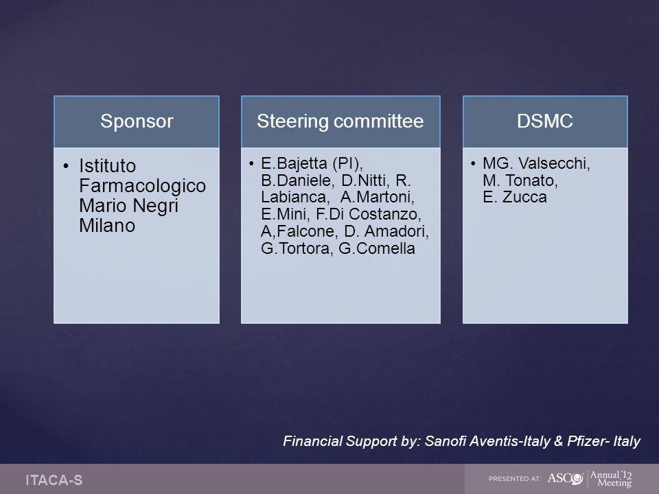 Sponsor Istituto Farmacologico Mario Negri Milano Steering committee E.Bajetta (PI), B.Daniele, D.Nitti, R.