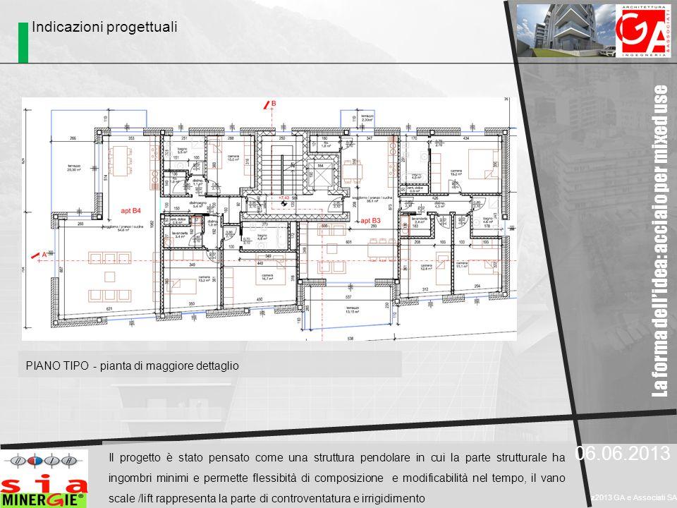 La forma dell'idea: acciaio per mixed use 06.06.2013 z2013 GA e Associati SA Il progetto è stato pensato come una struttura pendolare in cui la parte strutturale ha ingombri minimi e permette flessibità di composizione e modificabilità nel tempo, il vano scale /lift rappresenta la parte di controventatura e irrigidimento PIANO TIPO - pianta di maggiore dettaglio Indicazioni progettuali