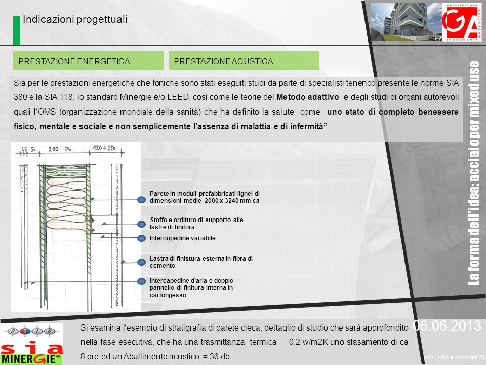 La forma dell'idea: acciaio per mixed use 06.06.2013 z2013 GA e Associati SA Parete in moduli prefabbricati lignei di dimensioni medie 2000 x 3240 mm