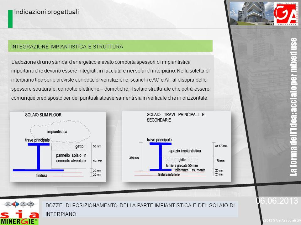 La forma dell'idea: acciaio per mixed use 06.06.2013 z2013 GA e Associati SA BOZZE DI POSIZIONAMENTO DELLA PARTE IMPIANTISTICA E DEL SOLAIO DI INTERPI
