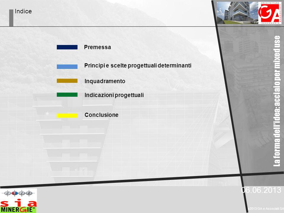 06.06.2013 z2013 GA e Associati SA Indice Inquadramento Principi e scelte progettuali determinanti Indicazioni progettuali Premessa Conclusione La forma dell'idea: acciaio per mixed use