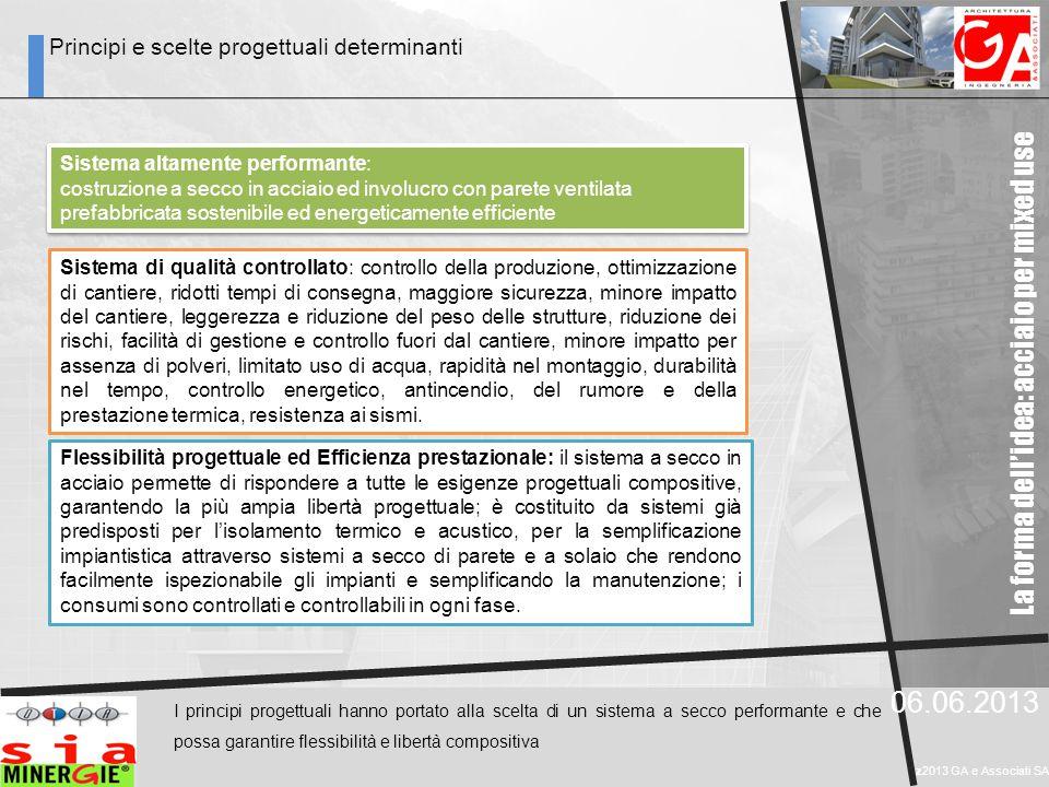 06.06.2013 z2013 GA e Associati SA Sistema altamente performante: costruzione a secco in acciaio ed involucro con parete ventilata prefabbricata soste