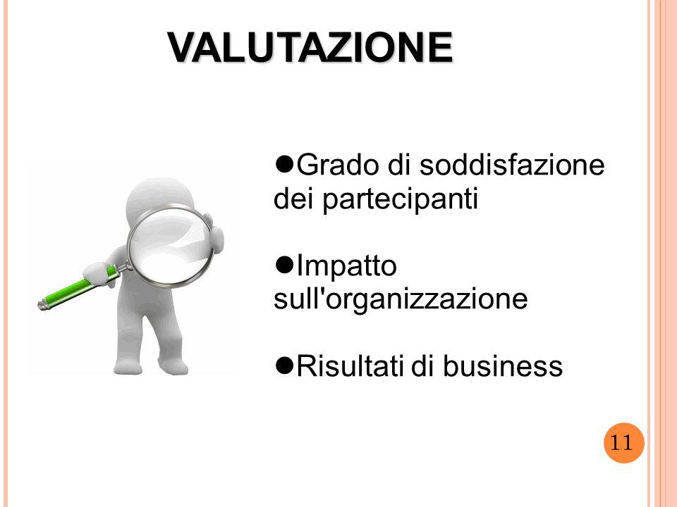 11 VALUTAZIONE Grado di soddisfazione dei partecipanti Impatto sull organizzazione Risultati di business