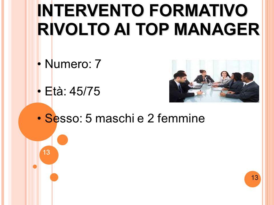 13 INTERVENTO FORMATIVO RIVOLTO AI TOP MANAGER Numero: 7 Età: 45/75 Sesso: 5 maschi e 2 femmine 13