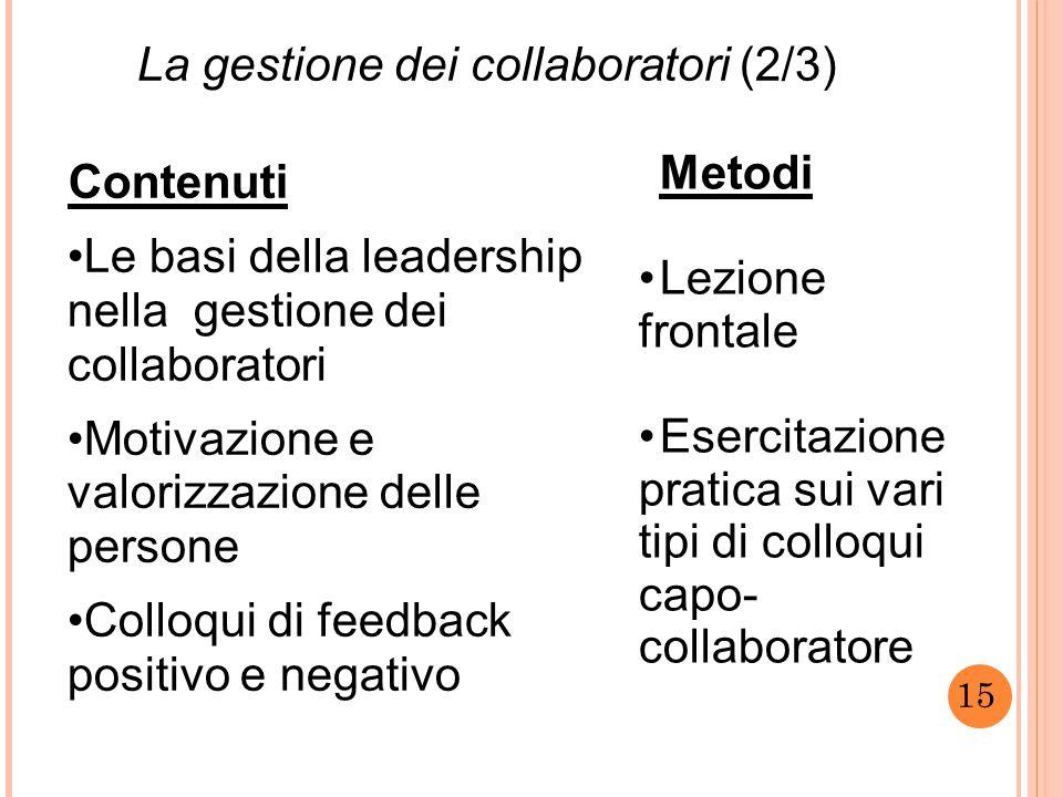 15 La gestione dei collaboratori (2/3) Contenuti Le basi della leadership nella gestione dei collaboratori Motivazione e valorizzazione delle persone Colloqui di feedback positivo e negativo Metodi Lezione frontale Esercitazione pratica sui vari tipi di colloqui capo- collaboratore