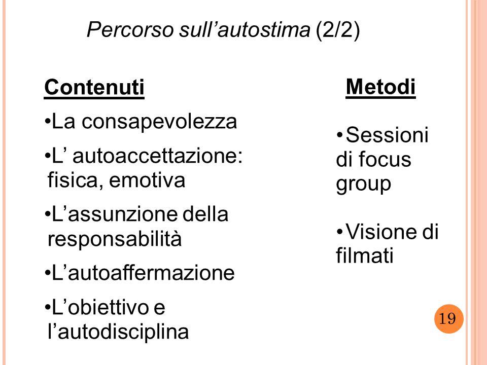 19 Percorso sull'autostima (2/2) Contenuti La consapevolezza L' autoaccettazione: fisica, emotiva L'assunzione della responsabilità L'autoaffermazione L'obiettivo e l'autodisciplina Metodi Sessioni di focus group Visione di filmati
