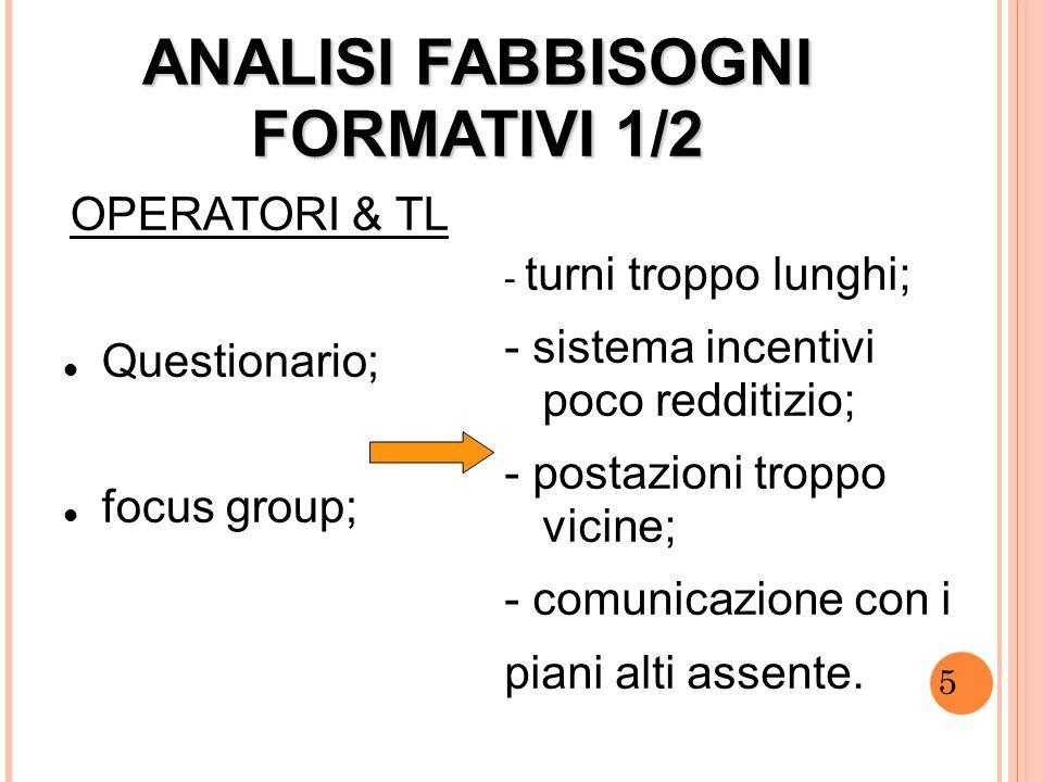5 ANALISI FABBISOGNI FORMATIVI 1/2 OPERATORI & TL Questionario; focus group; - turni troppo lunghi; - sistema incentivi poco redditizio; - postazioni troppo vicine; - comunicazione con i piani alti assente.