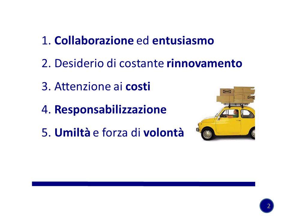 1. Collaborazione ed entusiasmo 2. Desiderio di costante rinnovamento 3. Attenzione ai costi 4. Responsabilizzazione 5. Umiltà e forza di volontà 2