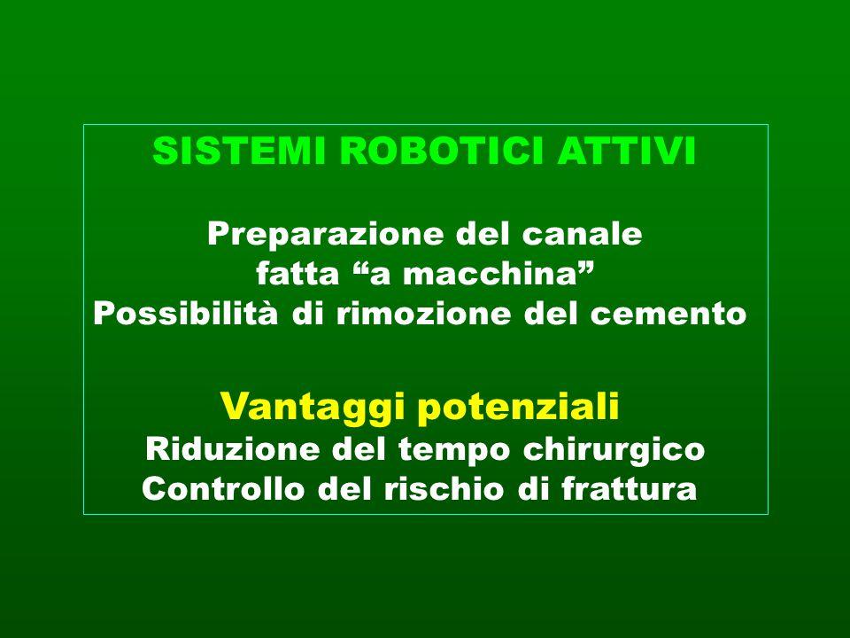 """SISTEMI ROBOTICI ATTIVI Preparazione del canale fatta """"a macchina"""" Possibilità di rimozione del cemento Vantaggi potenziali Riduzione del tempo chirur"""