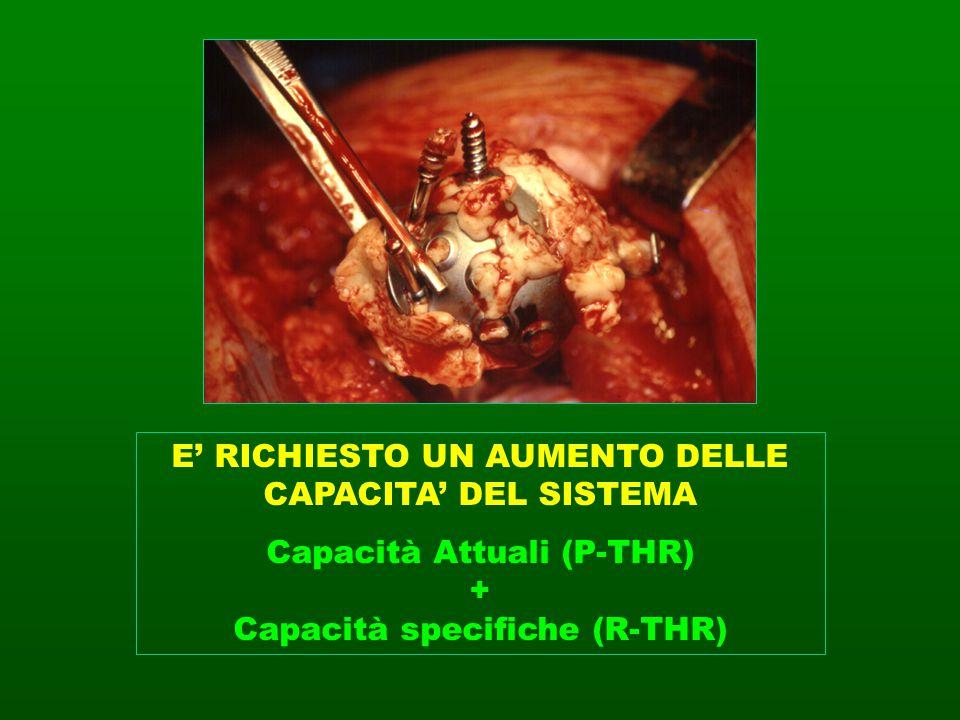 E' RICHIESTO UN AUMENTO DELLE CAPACITA' DEL SISTEMA Capacità Attuali (P-THR) + Capacità specifiche (R-THR)
