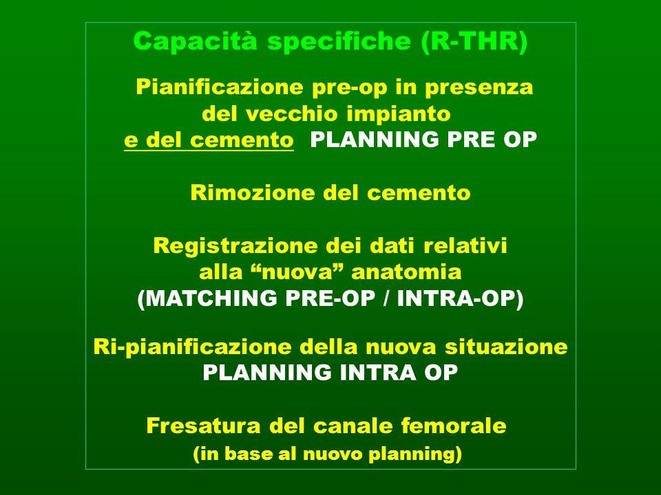 """Pianificazione pre-op in presenza del vecchio impianto e del cemento PLANNING PRE OP Rimozione del cemento Registrazione dei dati relativi alla """"nuova"""