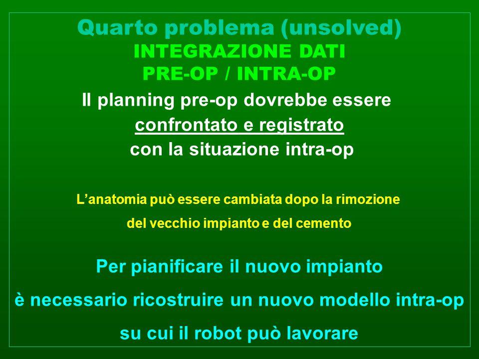 Quarto problema (unsolved) INTEGRAZIONE DATI PRE-OP / INTRA-OP Il planning pre-op dovrebbe essere confrontato e registrato con la situazione intra-op