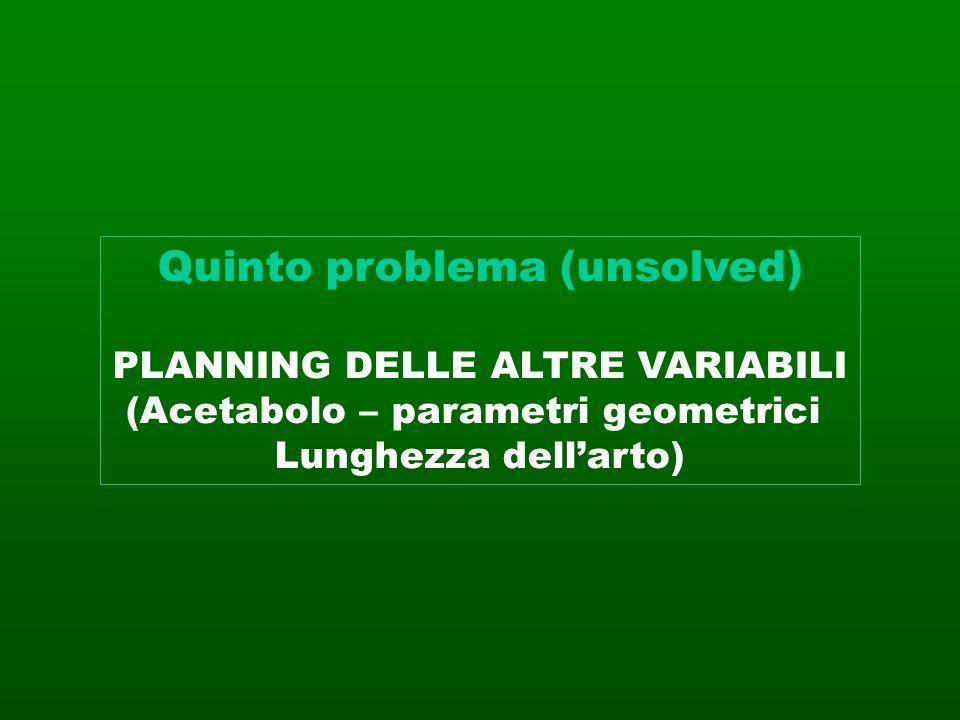 Quinto problema (unsolved) PLANNING DELLE ALTRE VARIABILI (Acetabolo – parametri geometrici Lunghezza dell'arto)
