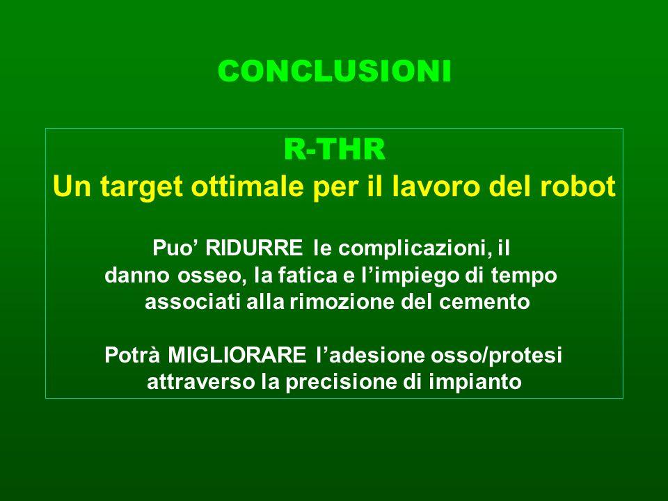 CONCLUSIONI R-THR Un target ottimale per il lavoro del robot Puo' RIDURRE le complicazioni, il danno osseo, la fatica e l'impiego di tempo associati a