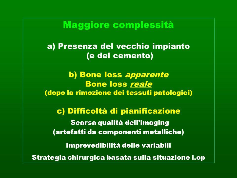 Maggiore complessità a) Presenza del vecchio impianto (e del cemento) b) Bone loss apparente Bone loss reale (dopo la rimozione dei tessuti patologici