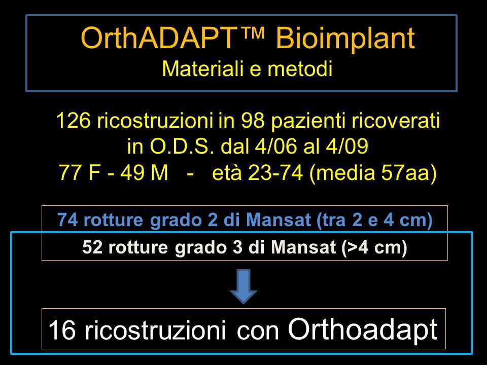 OrthADAPT™ Bioimplant Materiali e metodi 126 ricostruzioni in 98 pazienti ricoverati in O.D.S. dal 4/06 al 4/09 77 F - 49 M - età 23-74 (media 57aa) 7