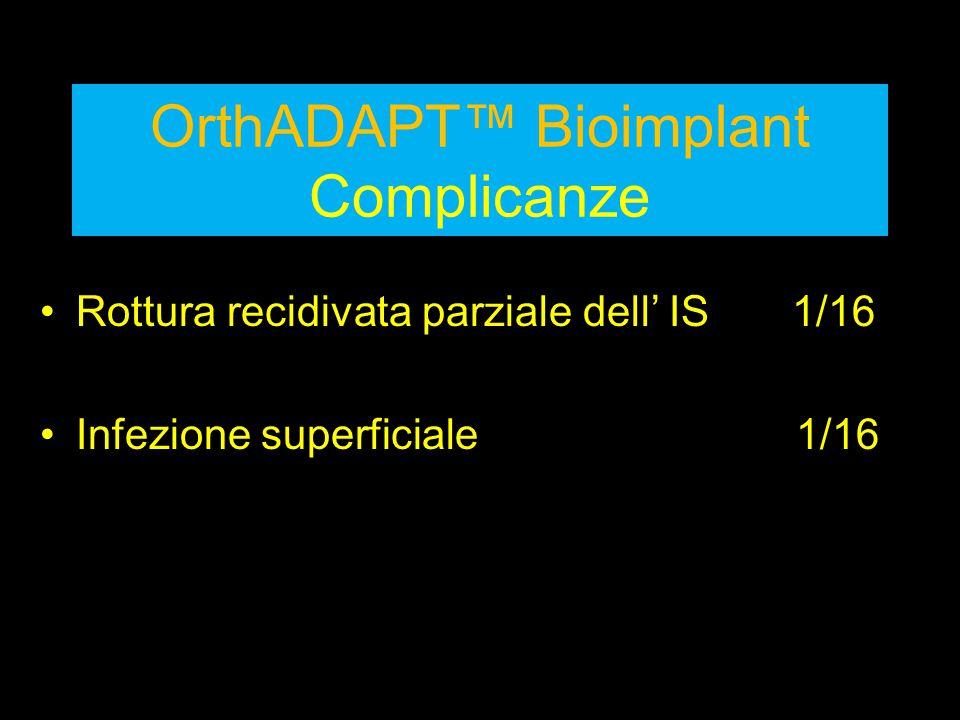 OrthADAPT™ Bioimplant Complicanze Rottura recidivata parziale dell' IS 1/16 Infezione superficiale 1/16