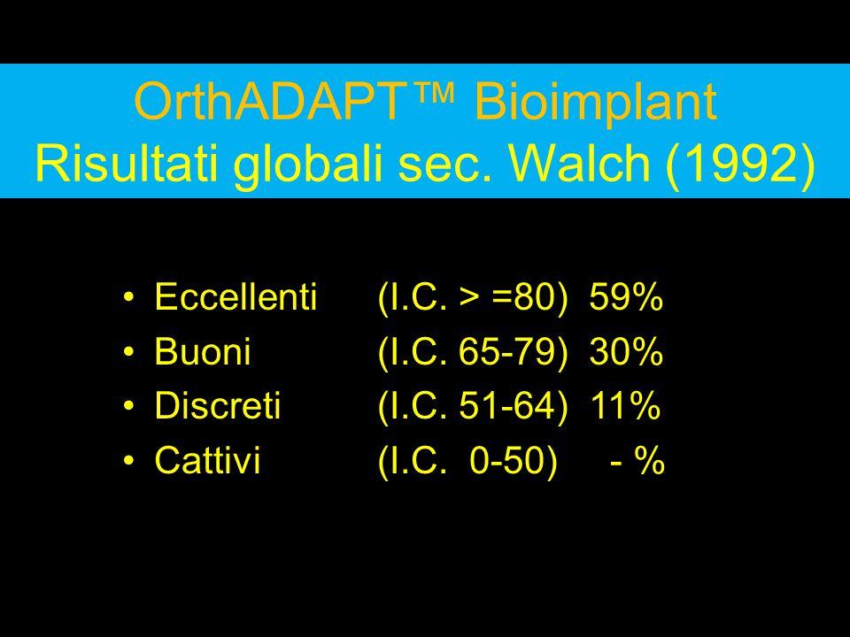 OrthADAPT™ Bioimplant Risultati globali sec. Walch (1992) Eccellenti (I.C. > =80) 59% Buoni (I.C. 65-79) 30% Discreti (I.C. 51-64) 11% Cattivi (I.C. 0