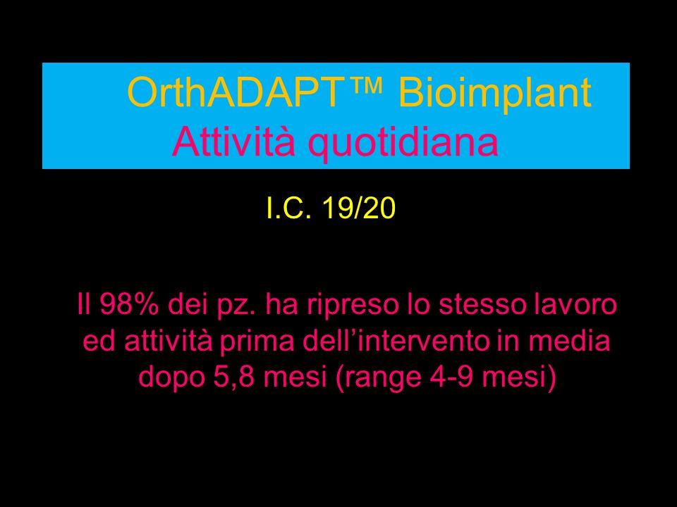 OrthADAPT™ Bioimplant Attività quotidiana I.C. 19/20 Il 98% dei pz. ha ripreso lo stesso lavoro ed attività prima dell'intervento in media dopo 5,8 me