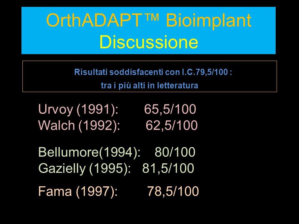 OrthADAPT™ Bioimplant Discussione Risultati soddisfacenti con I.C.79,5/100 : tra i più alti in letteratura Urvoy (1991): 65,5/100 Walch (1992): 62,5/1