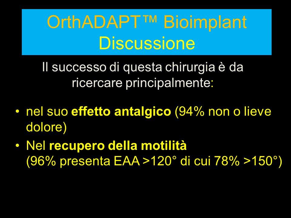 OrthADAPT™ Bioimplant Discussione nel suo effetto antalgico (94% non o lieve dolore) Nel recupero della motilità (96% presenta EAA >120° di cui 78% >1