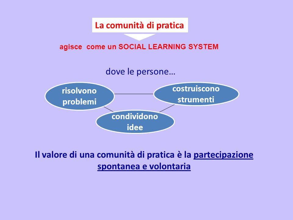 La comunità di pratica agisce come un SOCIAL LEARNING SYSTEM Il valore di una comunità di pratica è la partecipazione spontanea e volontaria costruisc