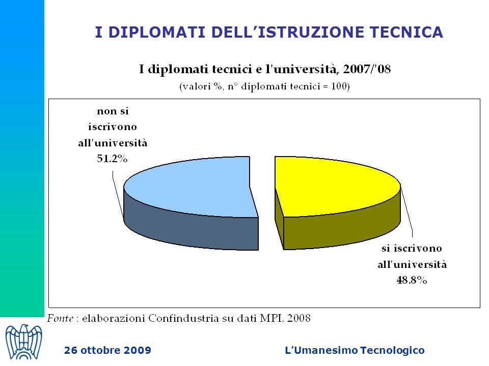 I DIPLOMATI DELL'ISTRUZIONE TECNICA 26 ottobre 2009 L'Umanesimo Tecnologico