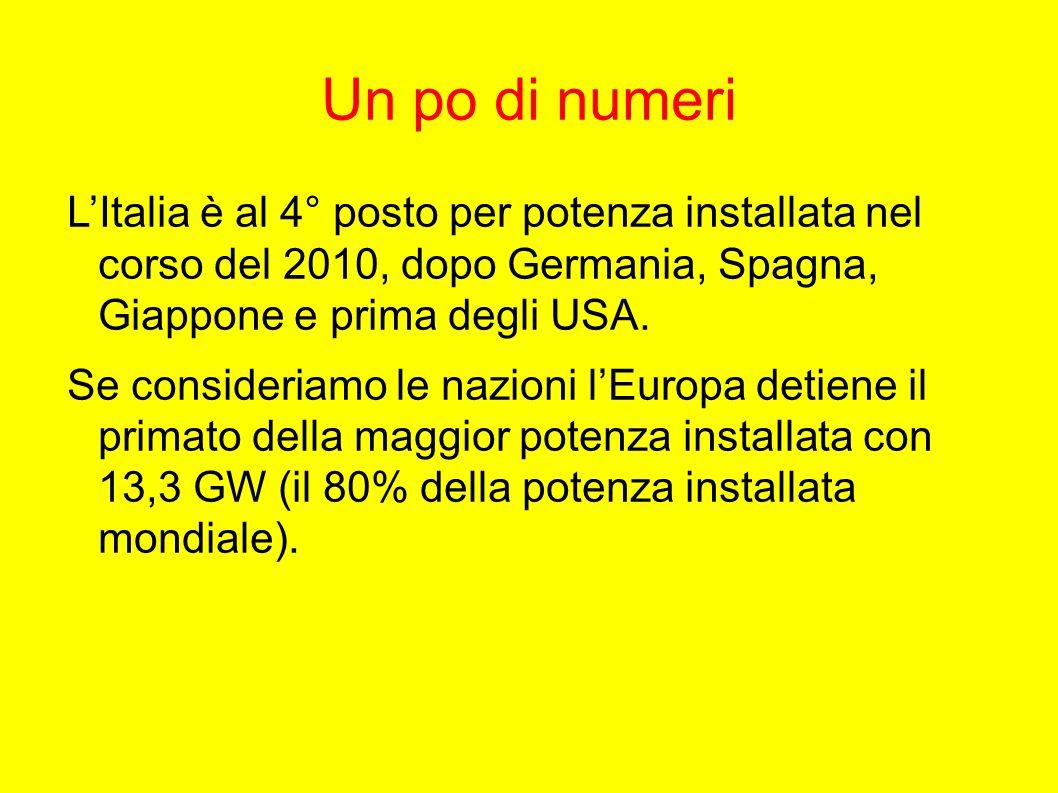 Un po di numeri L'Italia è al 4° posto per potenza installata nel corso del 2010, dopo Germania, Spagna, Giappone e prima degli USA.