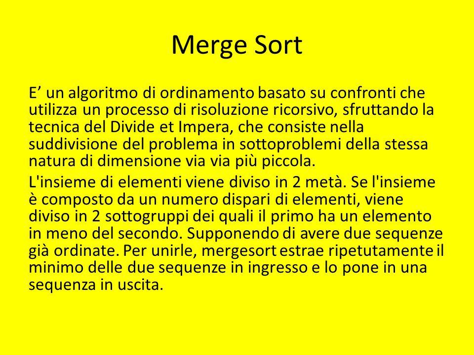 Merge Sort E' un algoritmo di ordinamento basato su confronti che utilizza un processo di risoluzione ricorsivo, sfruttando la tecnica del Divide et Impera, che consiste nella suddivisione del problema in sottoproblemi della stessa natura di dimensione via via più piccola.