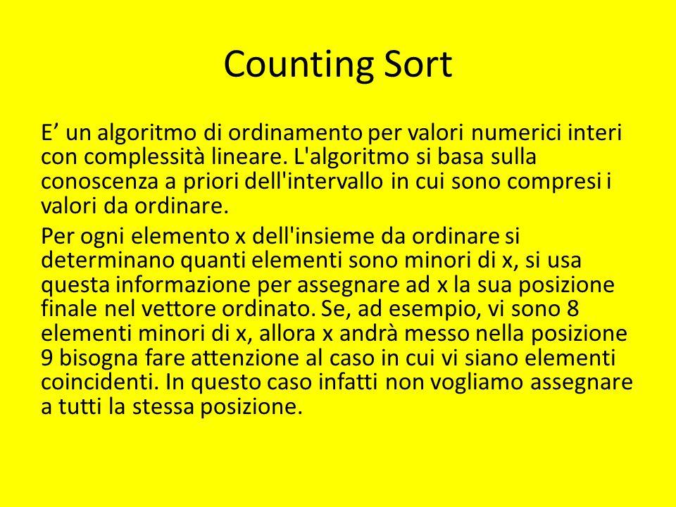 Counting Sort E' un algoritmo di ordinamento per valori numerici interi con complessità lineare. L'algoritmo si basa sulla conoscenza a priori dell'in
