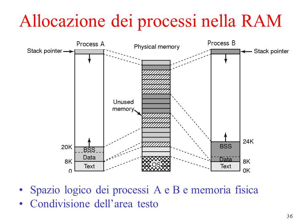 36 Allocazione dei processi nella RAM Spazio logico dei processi A e B e memoria fisica Condivisione dell'area testo Process A Process B