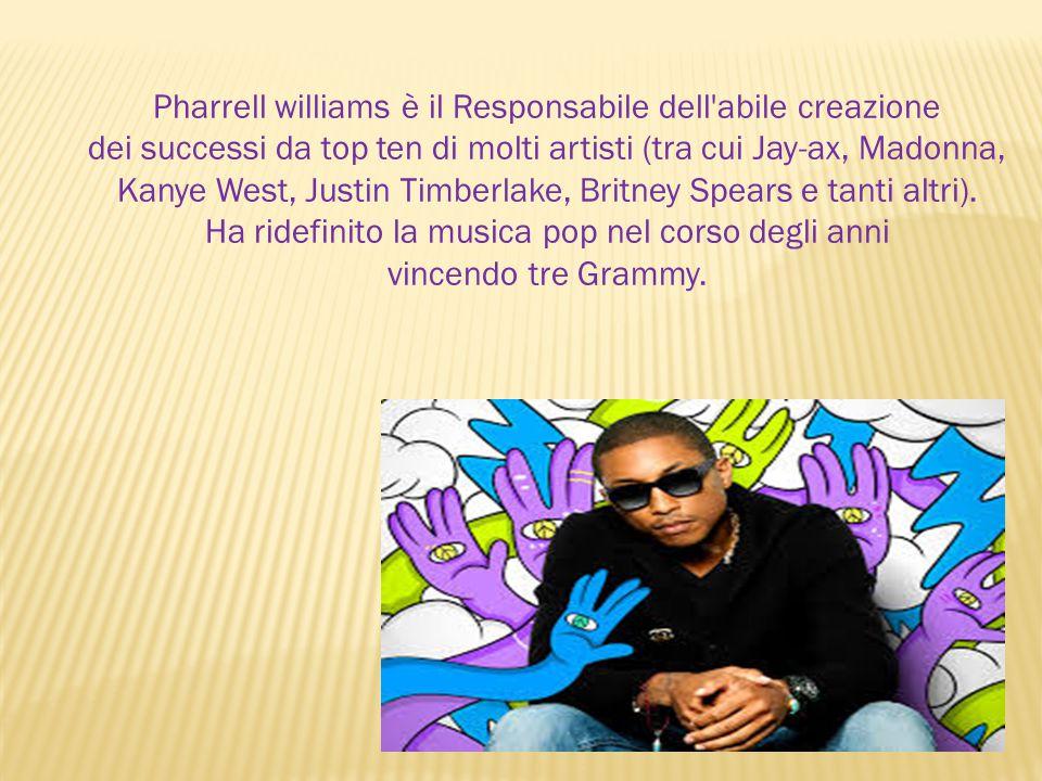Pharrell williams è il Responsabile dell abile creazione dei successi da top ten di molti artisti (tra cui Jay-ax, Madonna, Kanye West, Justin Timberlake, Britney Spears e tanti altri).
