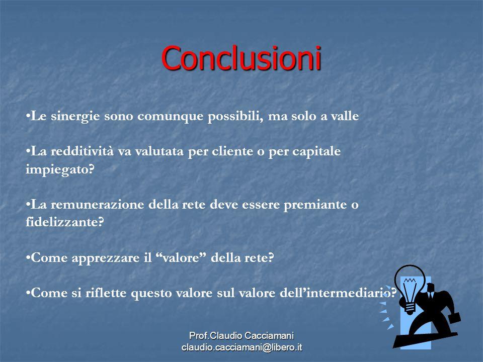 Prof.Claudio Cacciamani claudio.cacciamani@libero.it Conclusioni Le sinergie sono comunque possibili, ma solo a valle La redditività va valutata per cliente o per capitale impiegato.