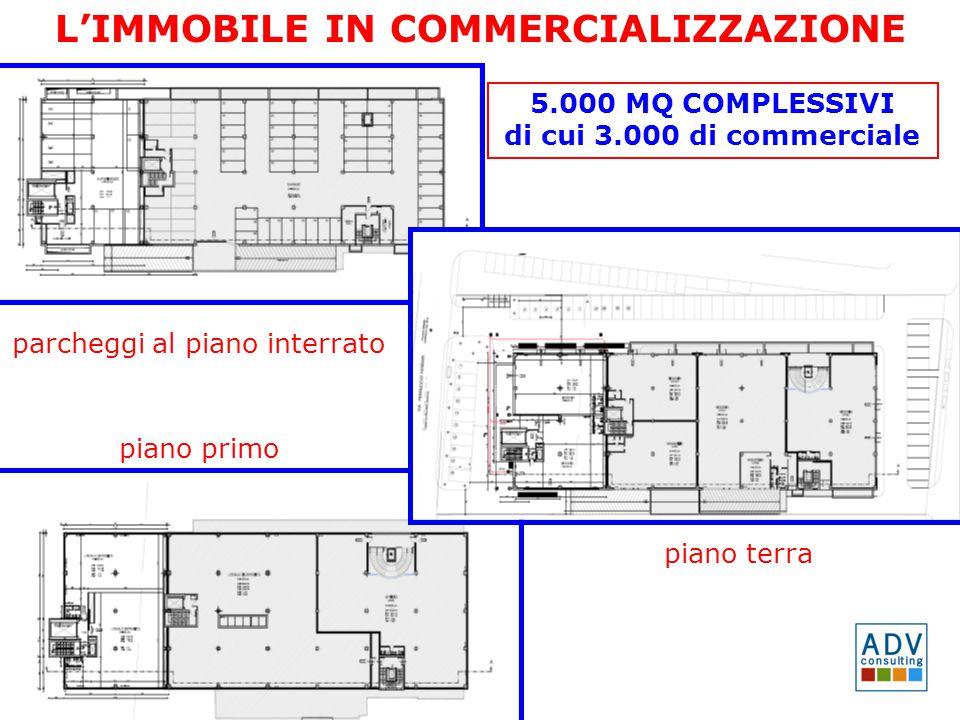 2.500 MQ DI COMMERCIALE AL PIANO TERRA 500 MQ DI COMMERCIALE AL PRIMO PIANO + RISTORAZIONE, SERVIZI, UFFICI L'IMMOBILE IN COMMERCIALIZZAZIONE 5.000 MQ COMPLESSIVI di cui 3.000 di commerciale parcheggi al piano interrato piano terra piano primo