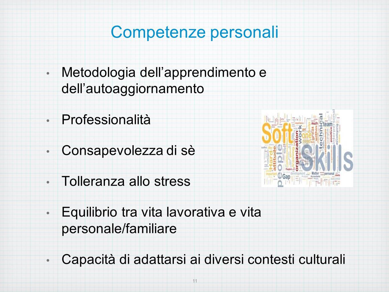 Competenze personali Metodologia dell'apprendimento e dell'autoaggiornamento Professionalità Consapevolezza di sè Tolleranza allo stress Equilibrio tr