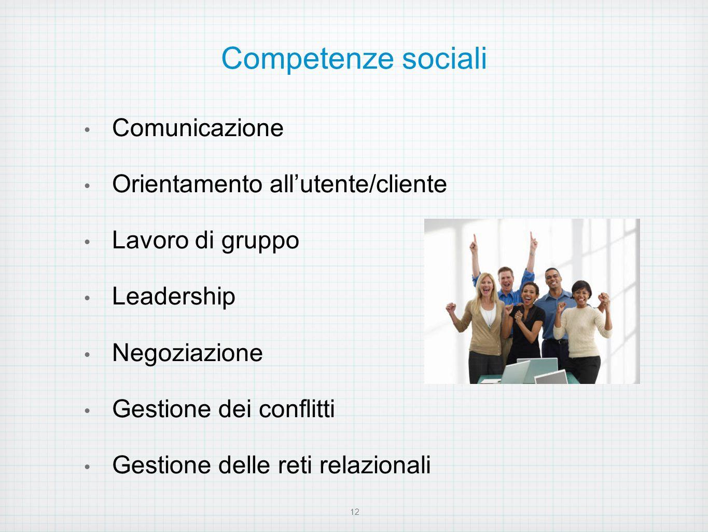 Competenze sociali Comunicazione Orientamento all'utente/cliente Lavoro di gruppo Leadership Negoziazione Gestione dei conflitti Gestione delle reti r