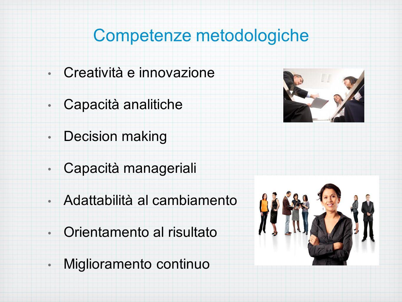 Competenze metodologiche Creatività e innovazione Capacità analitiche Decision making Capacità manageriali Adattabilità al cambiamento Orientamento al