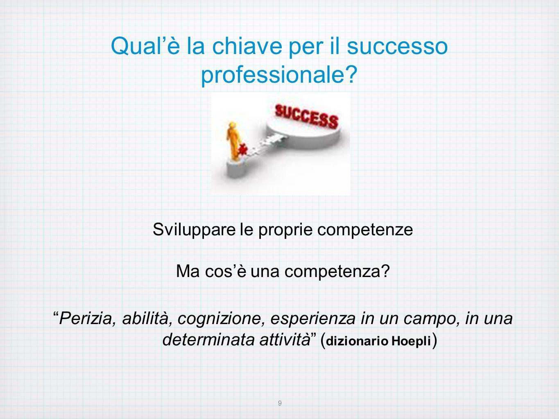 """Qual'è la chiave per il successo professionale? Sviluppare le proprie competenze Ma cos'è una competenza? """"Perizia, abilità, cognizione, esperienza in"""