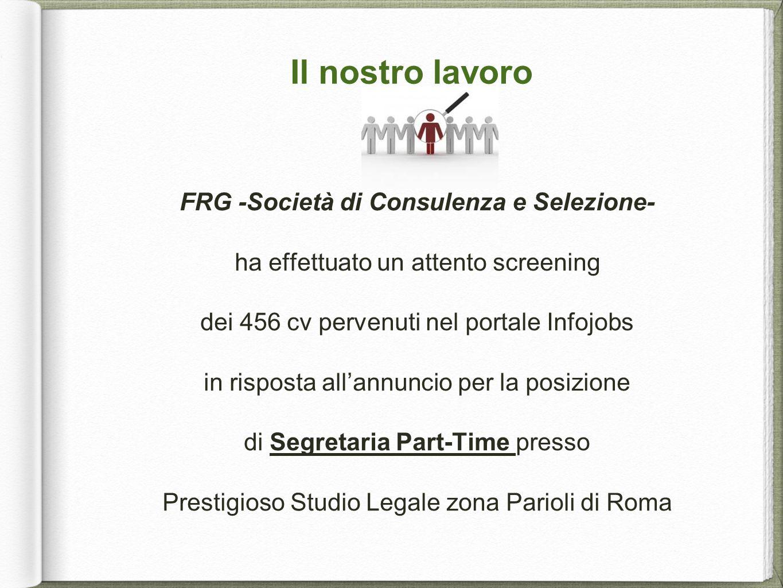 Il nostro lavoro FRG -Società di Consulenza e Selezione- ha effettuato un attento screening dei 456 cv pervenuti nel portale Infojobs in risposta all'