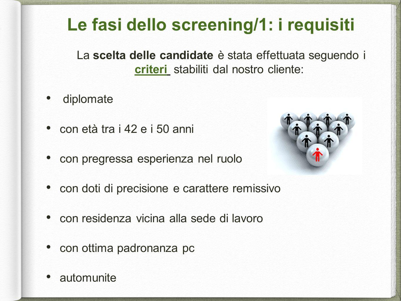 Le fasi dello screening/1: i requisiti La scelta delle candidate è stata effettuata seguendo i criteri stabiliti dal nostro cliente: diplomate con età